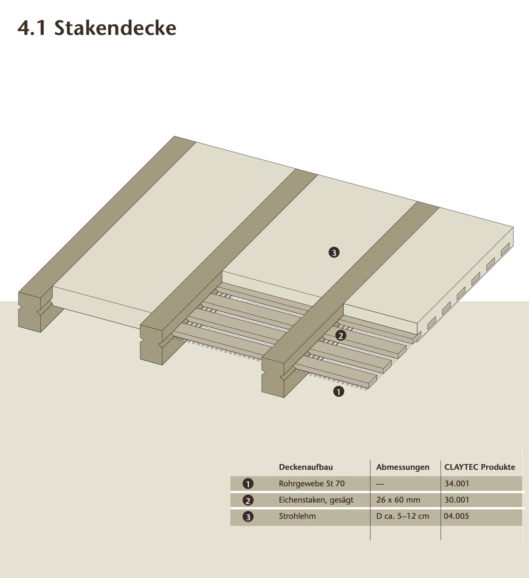 4-1_stakendecke