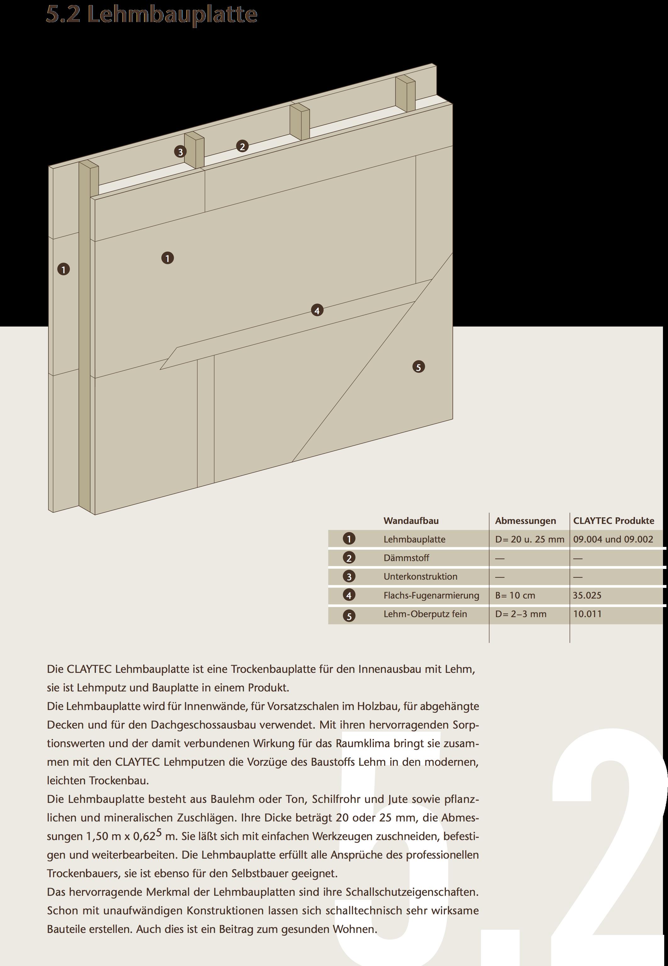 lehmputz preis pro m2 stunning auro plantodecor with lehmputz preis pro m2 free levita lehm. Black Bedroom Furniture Sets. Home Design Ideas